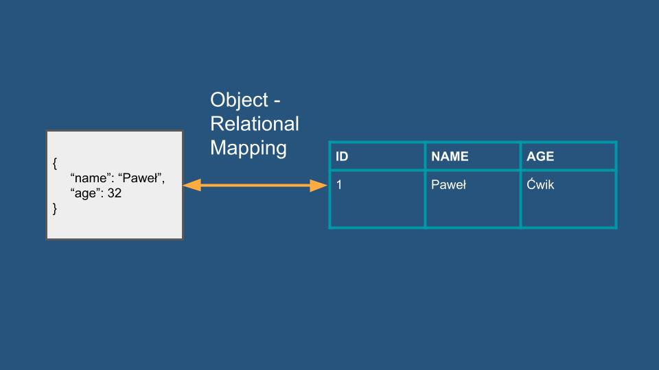 Object - Relational Mapping odwzorowanie jeden do jednego